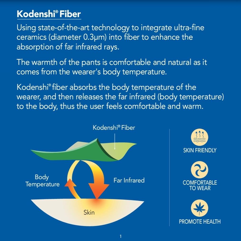 information about Kodenshi Fiber